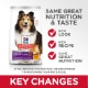 sd-canine-adult-sensitive-stomach-and-skin-dry